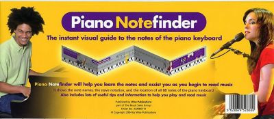 Piano Notefinder Visual Keyboard Guide