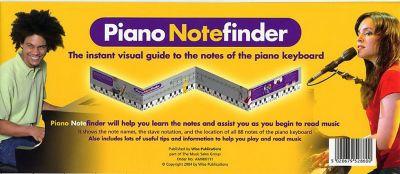 Piano Notefinder Visual Keyboard Guide